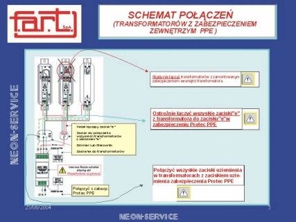 Tablice schematu podłączeń transformatora/ Connection diagrams
